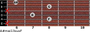 A#maj13sus/F for guitar on frets x, 8, 7, x, 8, 6
