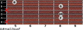 A#maj13sus/F for guitar on frets x, 8, 8, x, 8, 5