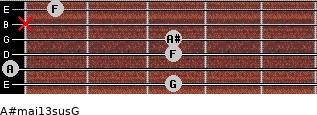A#maj13sus/G for guitar on frets 3, 0, 3, 3, x, 1