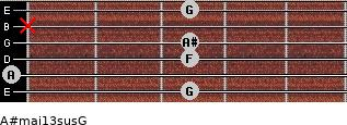 A#maj13sus/G for guitar on frets 3, 0, 3, 3, x, 3