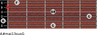 A#maj13sus/G for guitar on frets 3, 0, 5, 3, x, 1