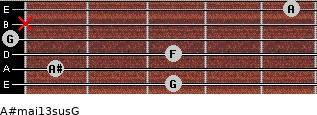 A#maj13sus/G for guitar on frets 3, 1, 3, 0, x, 5