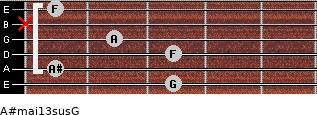 A#maj13sus/G for guitar on frets 3, 1, 3, 2, x, 1