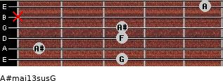A#maj13sus/G for guitar on frets 3, 1, 3, 3, x, 5