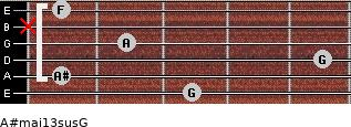 A#maj13sus/G for guitar on frets 3, 1, 5, 2, x, 1