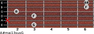 A#maj13sus/G for guitar on frets 3, x, 3, 2, 6, 6