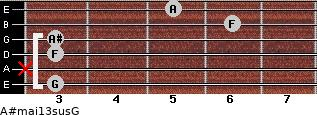 A#maj13sus/G for guitar on frets 3, x, 3, 3, 6, 5