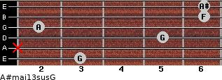 A#maj13sus/G for guitar on frets 3, x, 5, 2, 6, 6