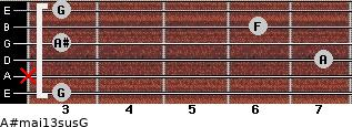 A#maj13sus/G for guitar on frets 3, x, 7, 3, 6, 3