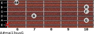 A#maj13sus/G for guitar on frets x, 10, 7, 10, 10, 6