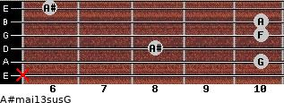 A#maj13sus/G for guitar on frets x, 10, 8, 10, 10, 6
