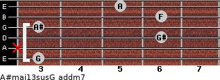 A#maj13sus/G add(m7) guitar chord
