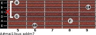A#maj13sus add(m7) for guitar on frets 6, 8, 5, x, 9, 5