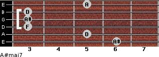 A#maj7 for guitar on frets 6, 5, 3, 3, 3, 5