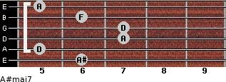 A#maj7 for guitar on frets 6, 5, 7, 7, 6, 5
