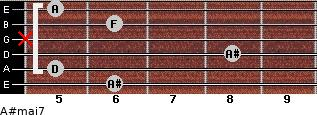 A#maj7 for guitar on frets 6, 5, 8, x, 6, 5