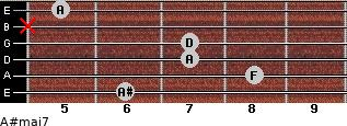 A#maj7 for guitar on frets 6, 8, 7, 7, x, 5
