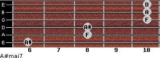 A#maj7 for guitar on frets 6, 8, 8, 10, 10, 10
