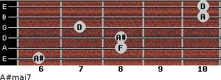 A#maj7 for guitar on frets 6, 8, 8, 7, 10, 10