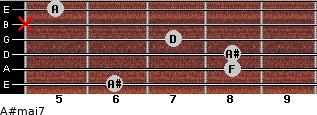 A#maj7 for guitar on frets 6, 8, 8, 7, x, 5