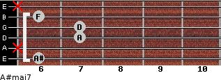 A#maj7 for guitar on frets 6, x, 7, 7, 6, x