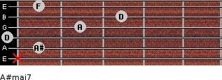 A#maj7 for guitar on frets x, 1, 0, 2, 3, 1