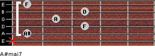 A#maj7 for guitar on frets x, 1, 3, 2, 3, 1
