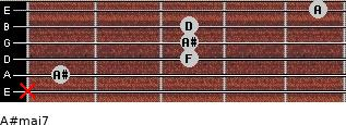 A#maj7 for guitar on frets x, 1, 3, 3, 3, 5