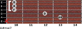 A#maj7 for guitar on frets x, 13, 12, 10, 10, 10