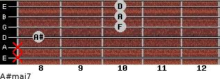 A#maj7 for guitar on frets x, x, 8, 10, 10, 10
