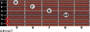 A#maj7 for guitar on frets x, x, 8, 7, 6, 5