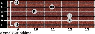 A#maj7/C# add(m3) for guitar on frets 9, 12, 12, 10, 11, 9