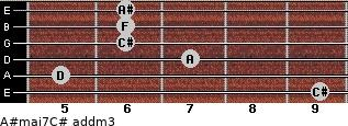 A#maj7/C# add(m3) for guitar on frets 9, 5, 7, 6, 6, 6