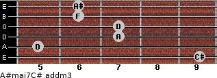 A#maj7/C# add(m3) for guitar on frets 9, 5, 7, 7, 6, 6
