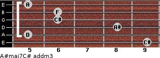 A#maj7/C# add(m3) for guitar on frets 9, 5, 8, 6, 6, 5