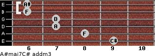 A#maj7/C# add(m3) for guitar on frets 9, 8, 7, 7, 6, 6