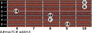 A#maj7/C# add(m3) for guitar on frets 9, 8, 8, 6, 10, 10