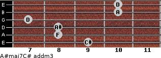 A#maj7/C# add(m3) for guitar on frets 9, 8, 8, 7, 10, 10
