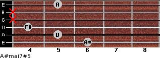 A#maj7#5 for guitar on frets 6, 5, 4, x, x, 5