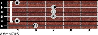A#maj7#5 for guitar on frets 6, 5, 7, 7, 7, 5