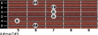 A#maj7#5 for guitar on frets 6, 5, 7, 7, 7, 6