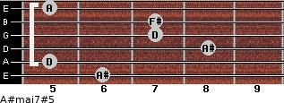 A#maj7#5 for guitar on frets 6, 5, 8, 7, 7, 5