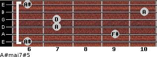 A#maj7#5 for guitar on frets 6, 9, 7, 7, 10, 6