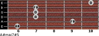 A#maj7#5 for guitar on frets 6, 9, 7, 7, 7, 10