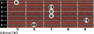A#maj7#5 for guitar on frets 6, 9, 7, 7, 7, 5