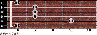 A#maj7#5 for guitar on frets 6, 9, 7, 7, 7, 6