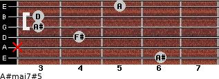 A#maj7#5 for guitar on frets 6, x, 4, 3, 3, 5