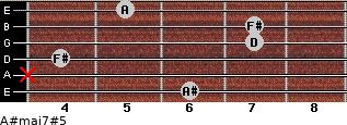 A#maj7#5 for guitar on frets 6, x, 4, 7, 7, 5