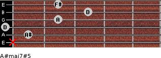 A#maj7#5 for guitar on frets x, 1, 0, 2, 3, 2