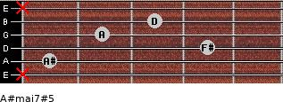 A#maj7#5 for guitar on frets x, 1, 4, 2, 3, x